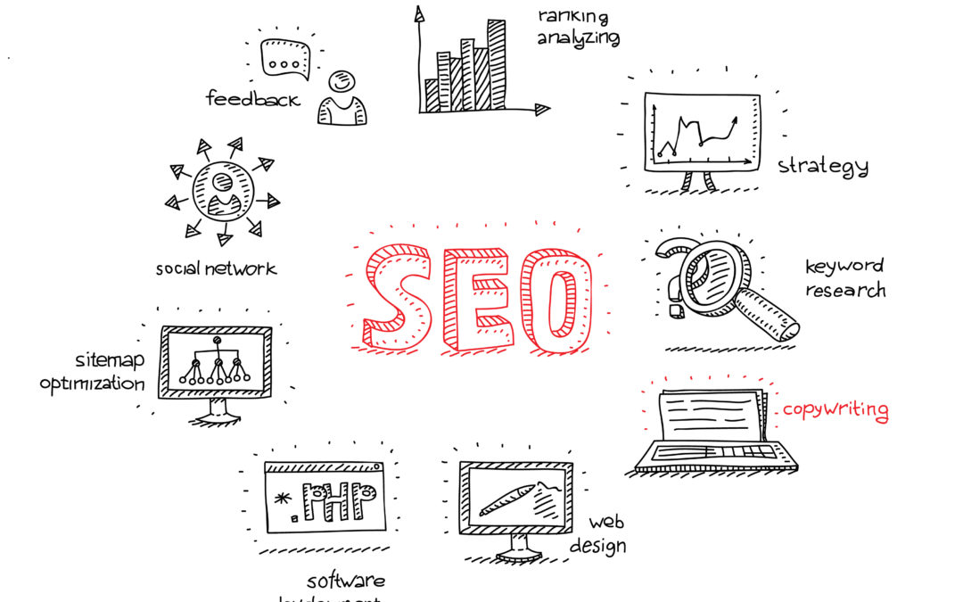 SEO Copywriting – What it is and why you need it